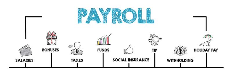 Payroll Companies